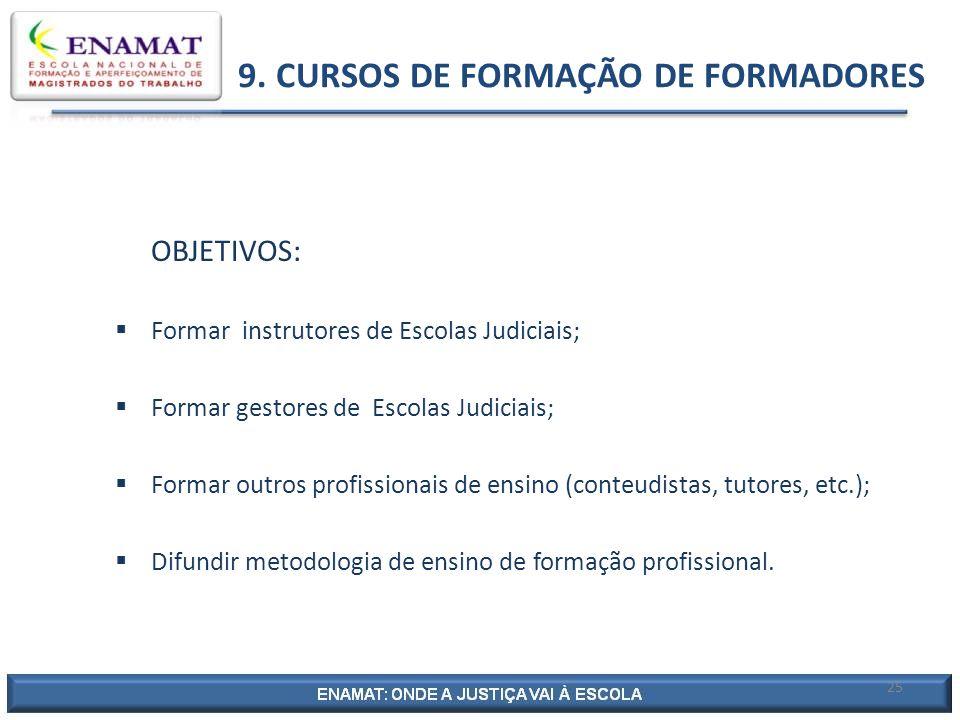 9. CURSOS DE FORMAÇÃO DE FORMADORES