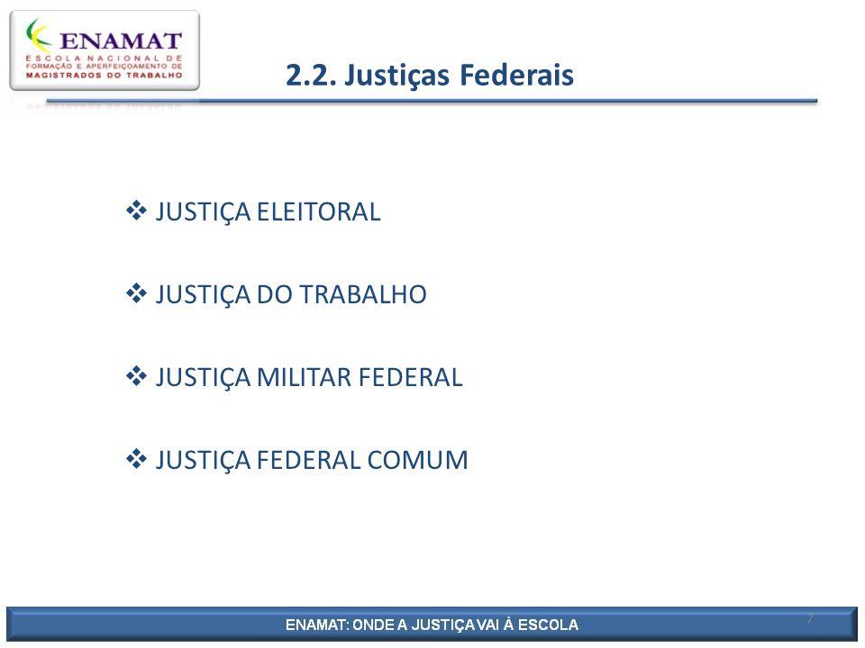 2.2. Justiças Federais JUSTIÇA ELEITORAL JUSTIÇA DO TRABALHO