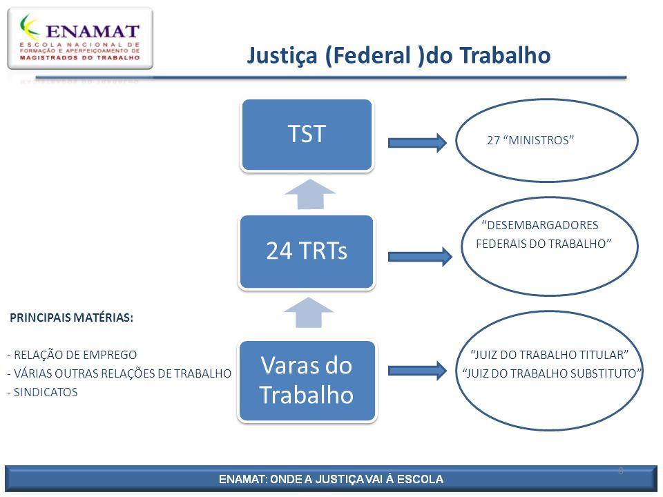 Justiça (Federal )do Trabalho
