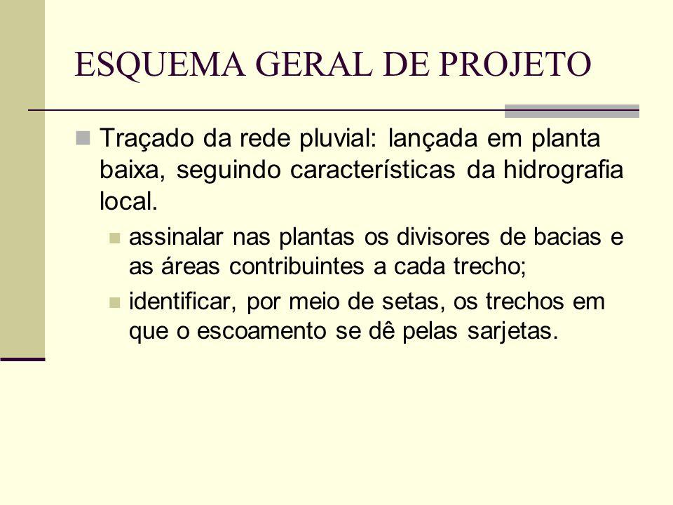 ESQUEMA GERAL DE PROJETO