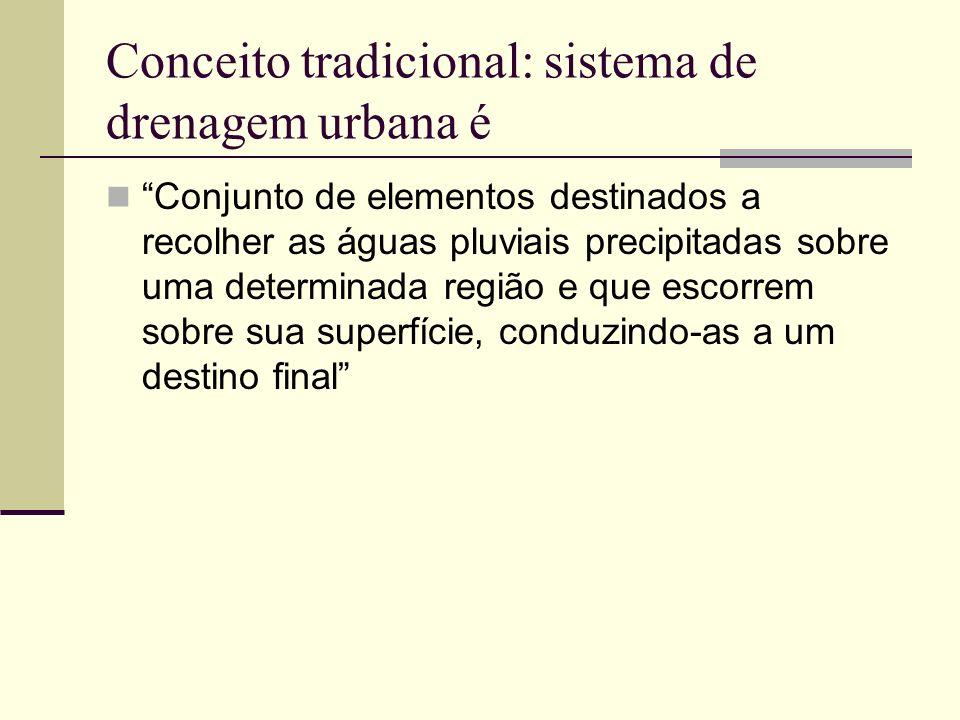 Conceito tradicional: sistema de drenagem urbana é