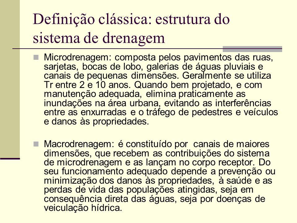 Definição clássica: estrutura do sistema de drenagem