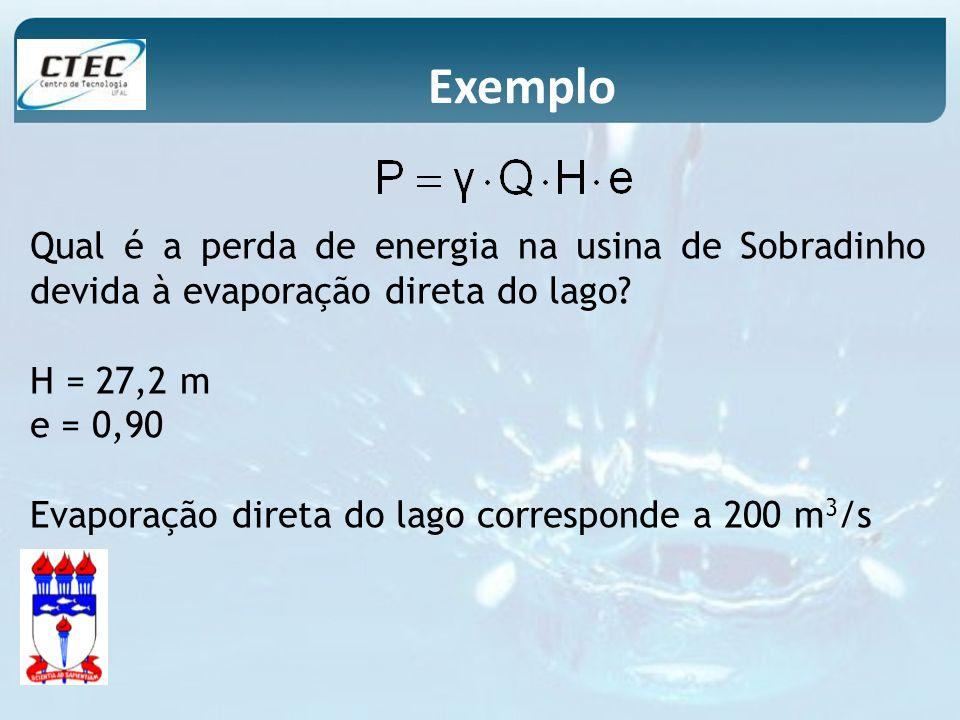 Exemplo Qual é a perda de energia na usina de Sobradinho devida à evaporação direta do lago H = 27,2 m.