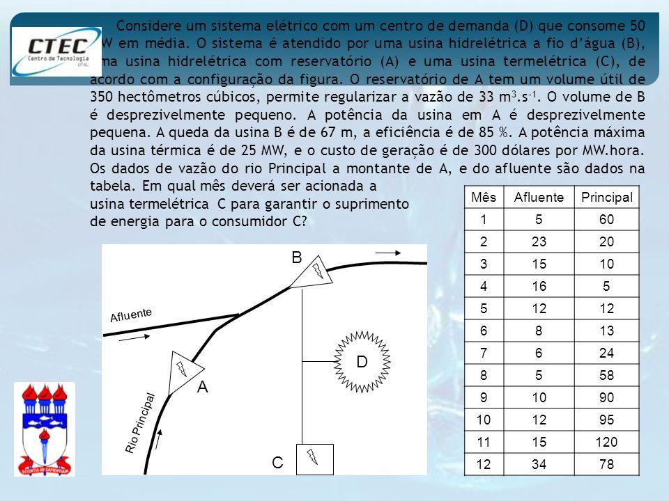 Considere um sistema elétrico com um centro de demanda (D) que consome 50 MW em média. O sistema é atendido por uma usina hidrelétrica a fio d'água (B), uma usina hidrelétrica com reservatório (A) e uma usina termelétrica (C), de acordo com a configuração da figura. O reservatório de A tem um volume útil de 350 hectômetros cúbicos, permite regularizar a vazão de 33 m3.s-1. O volume de B é desprezivelmente pequeno. A potência da usina em A é desprezivelmente pequena. A queda da usina B é de 67 m, a eficiência é de 85 %. A potência máxima da usina térmica é de 25 MW, e o custo de geração é de 300 dólares por MW.hora. Os dados de vazão do rio Principal a montante de A, e do afluente são dados na tabela. Em qual mês deverá ser acionada a