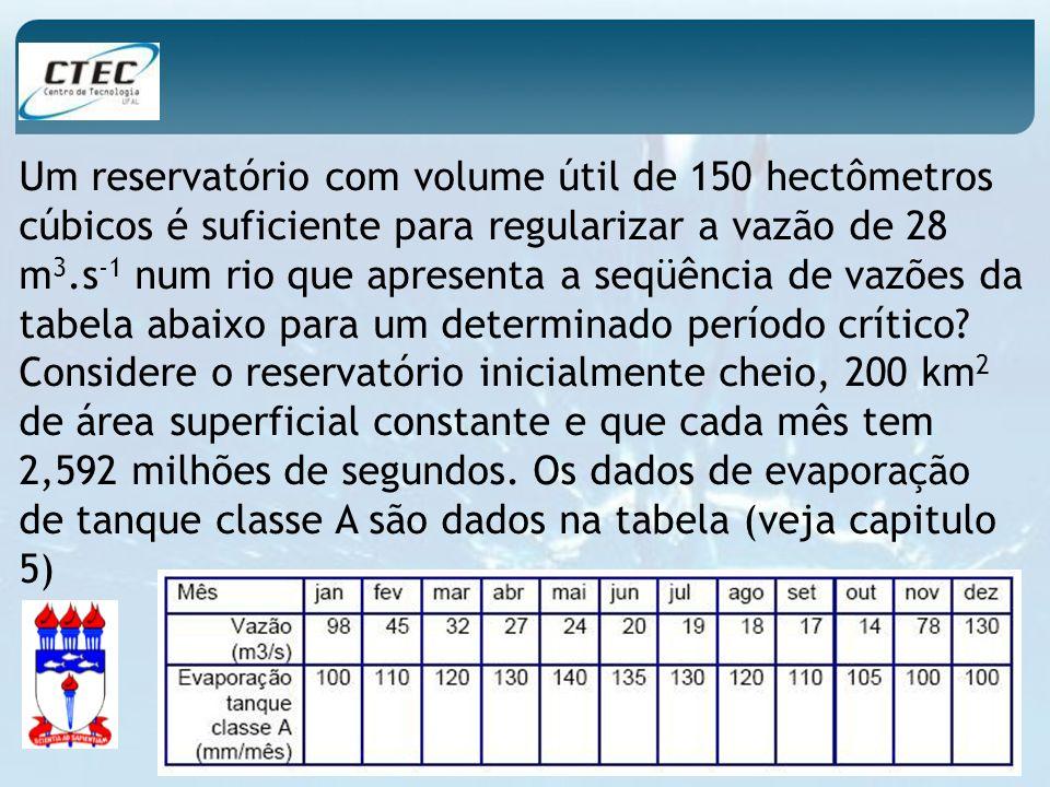 Um reservatório com volume útil de 150 hectômetros cúbicos é suficiente para regularizar a vazão de 28 m3.s-1 num rio que apresenta a seqüência de vazões da tabela abaixo para um determinado período crítico.