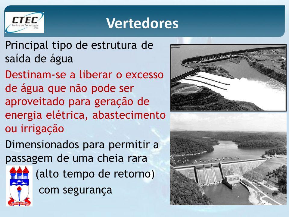 Vertedores Principal tipo de estrutura de saída de água