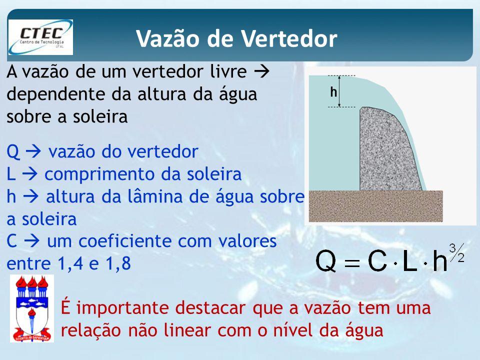 Vazão de Vertedor A vazão de um vertedor livre  dependente da altura da água sobre a soleira. Q  vazão do vertedor.