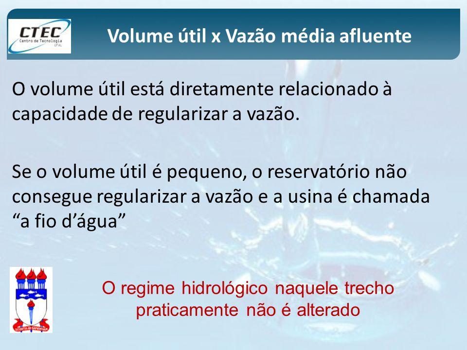 Volume útil x Vazão média afluente