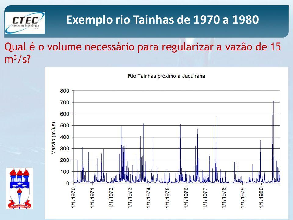 Exemplo rio Tainhas de 1970 a 1980
