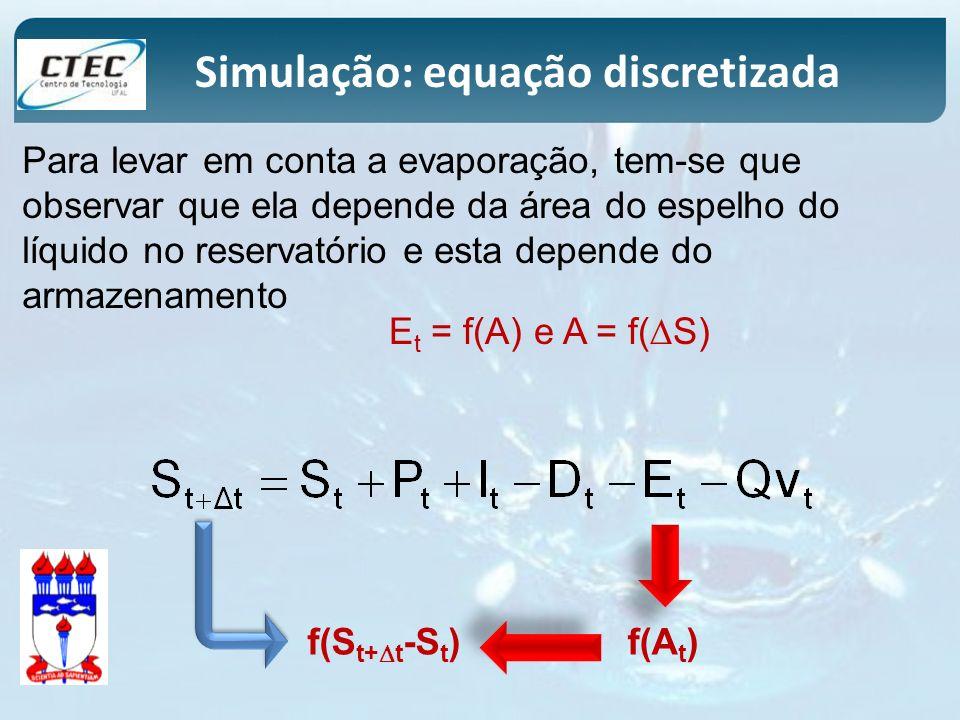 Simulação: equação discretizada