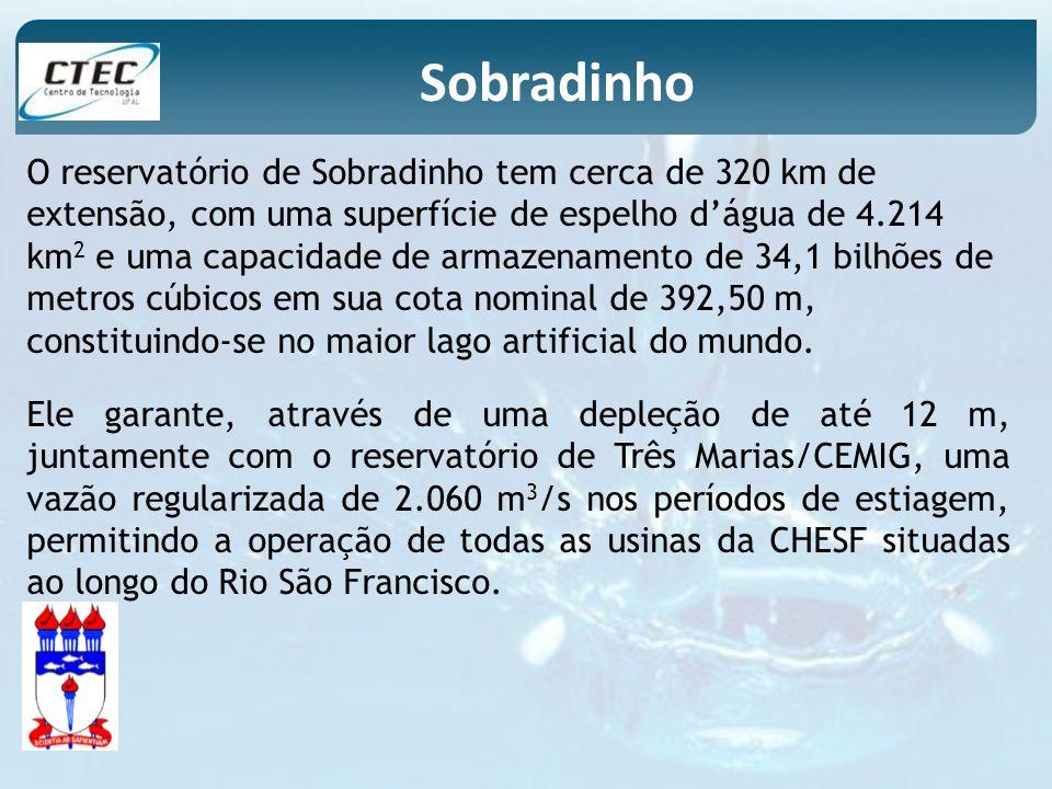 Sobradinho