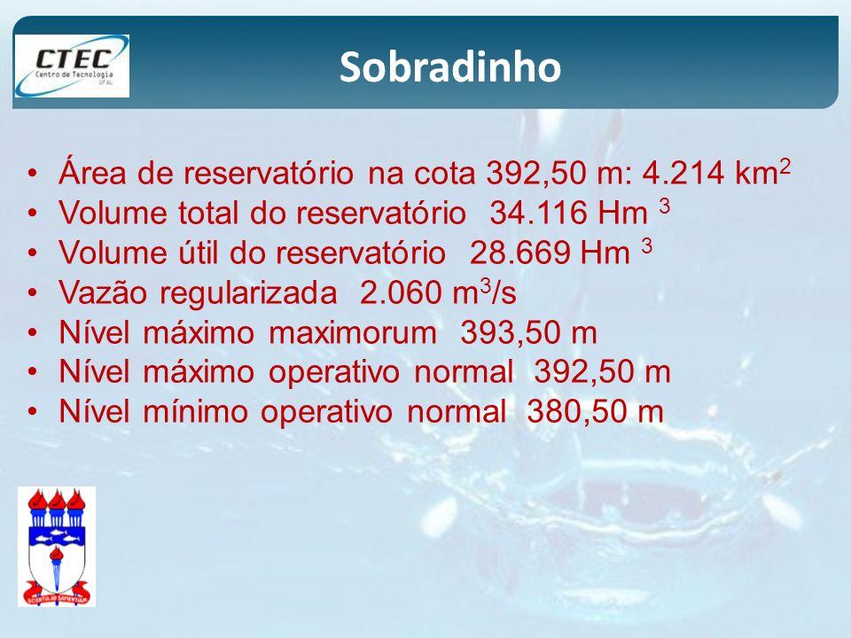 Sobradinho Área de reservatório na cota 392,50 m: 4.214 km2