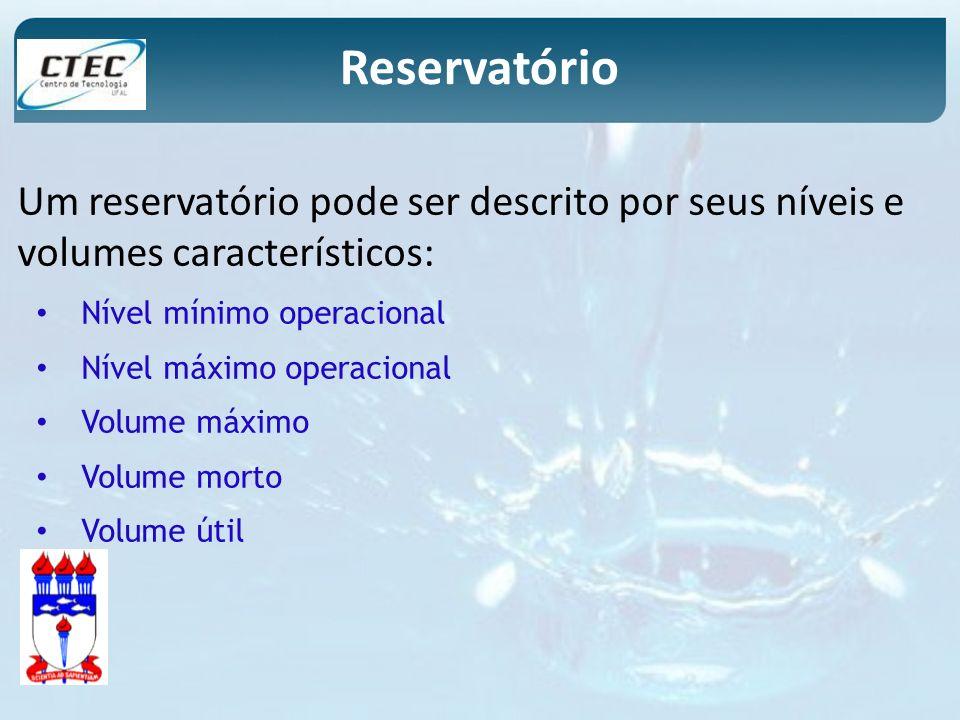 Reservatório Um reservatório pode ser descrito por seus níveis e volumes característicos: Nível mínimo operacional.