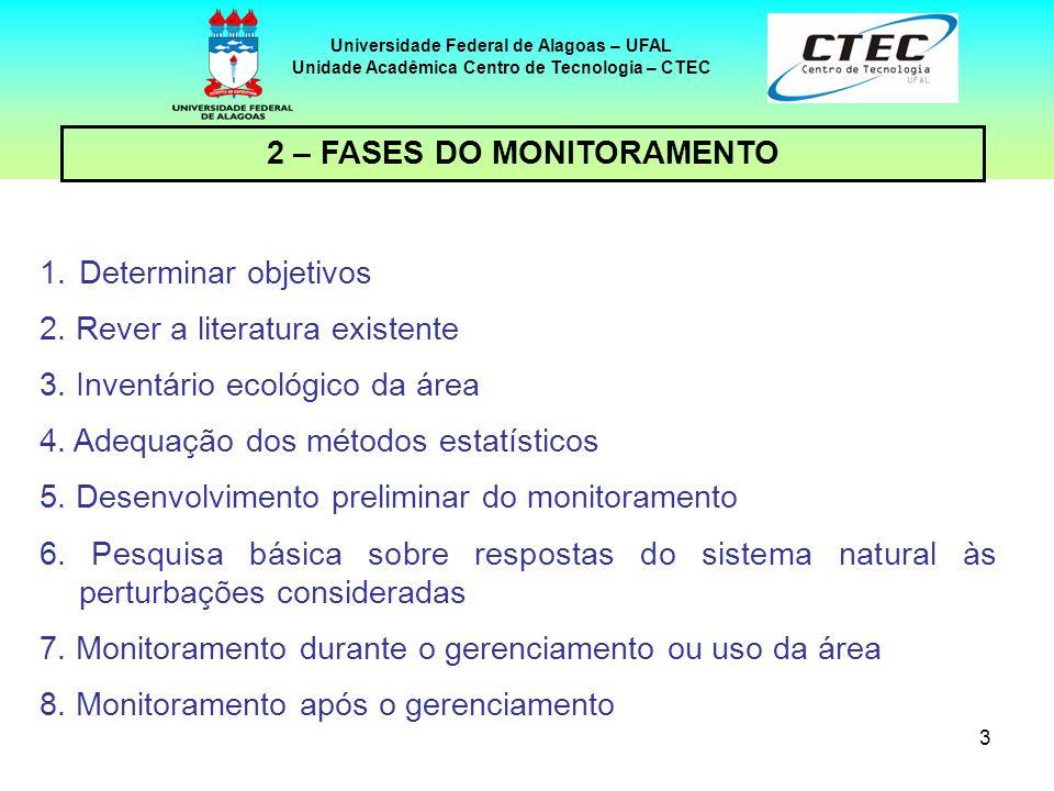 2 – FASES DO MONITORAMENTO