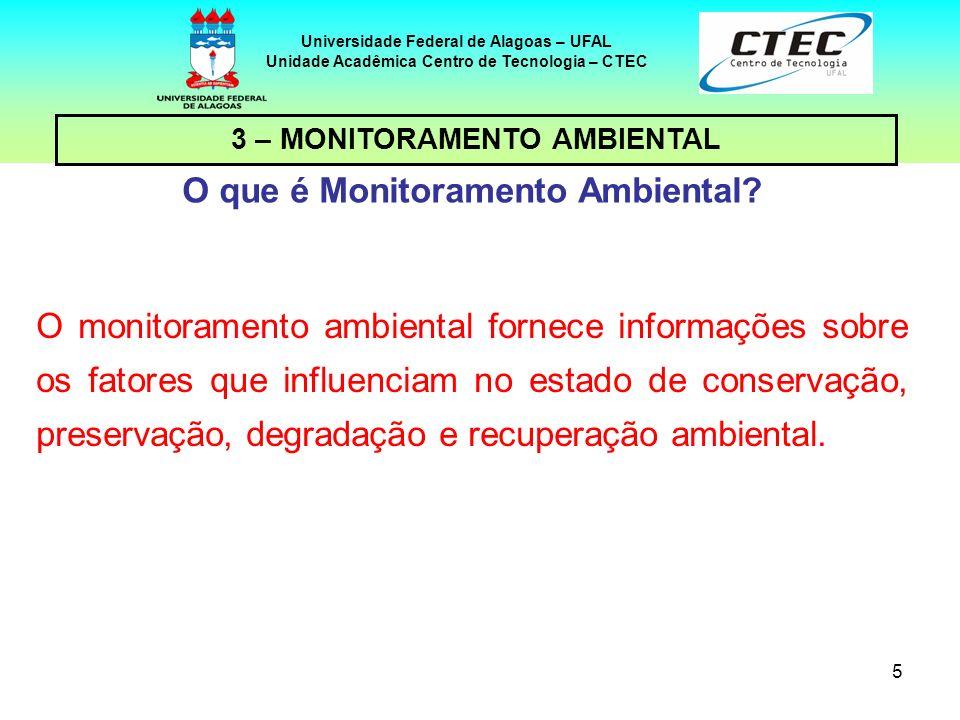 O que é Monitoramento Ambiental