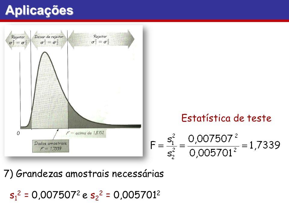 Aplicações Estatística de teste 7) Grandezas amostrais necessárias