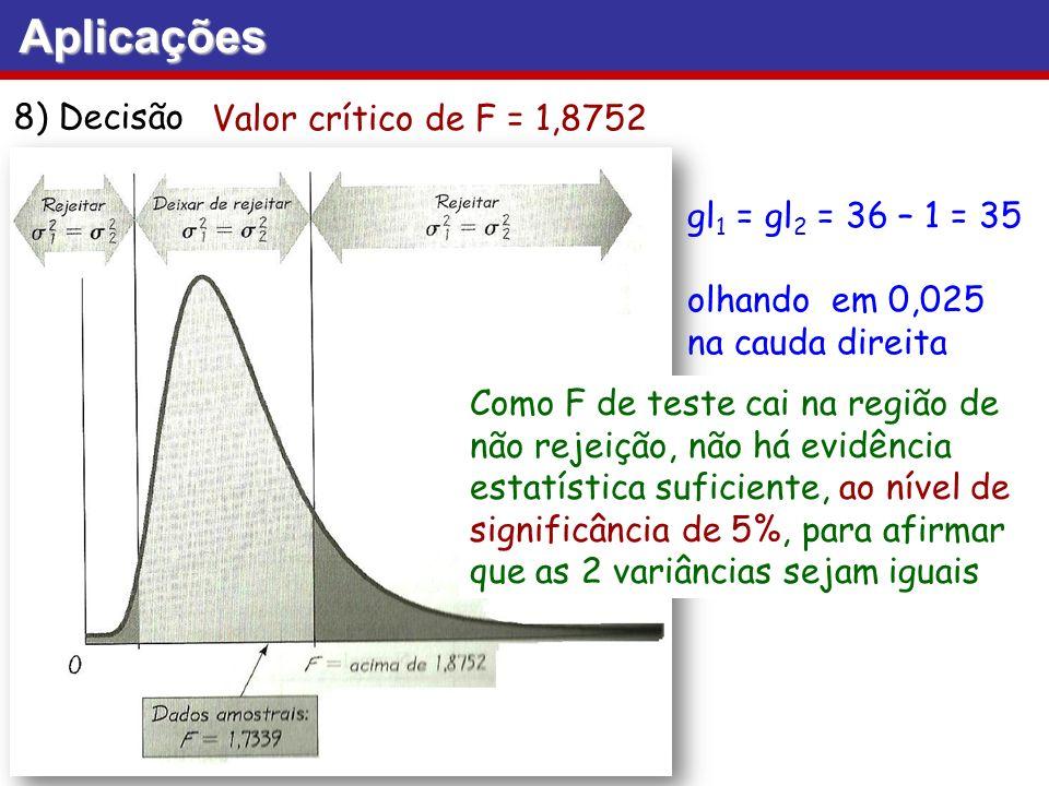 Aplicações 8) Decisão Valor crítico de F = 1,8752
