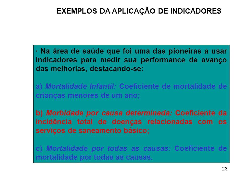 EXEMPLOS DA APLICAÇÃO DE INDICADORES