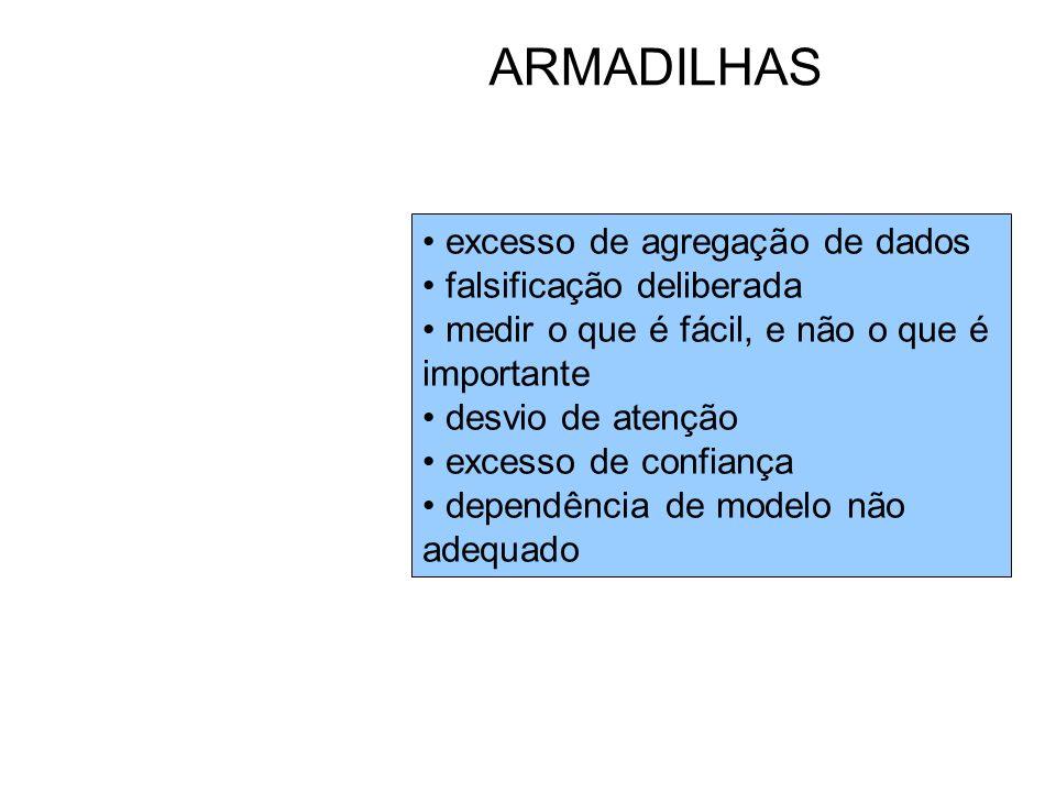 ARMADILHAS • excesso de agregação de dados • falsificação deliberada