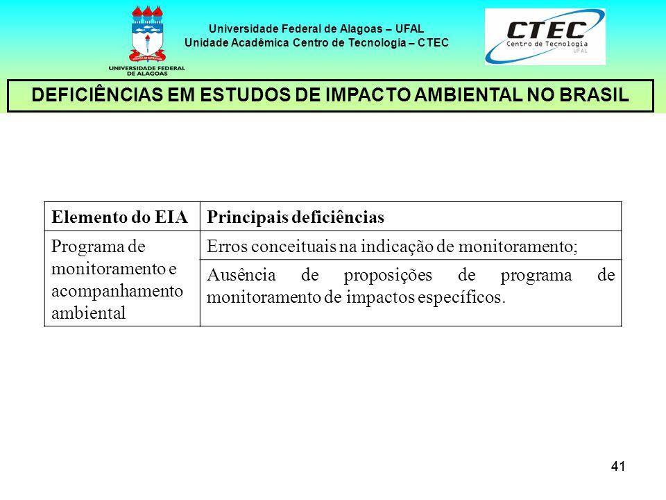 DEFICIÊNCIAS EM ESTUDOS DE IMPACTO AMBIENTAL NO BRASIL