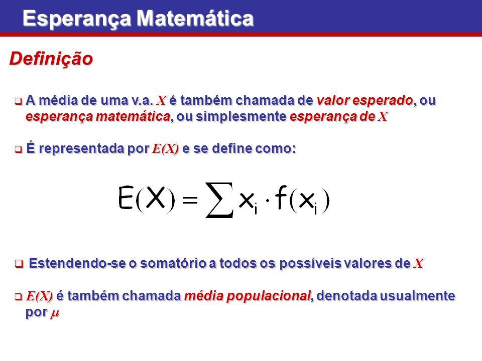 Esperança Matemática Definição