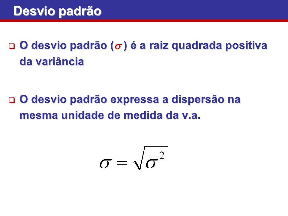 Desvio padrão O desvio padrão (s ) é a raiz quadrada positiva da variância.