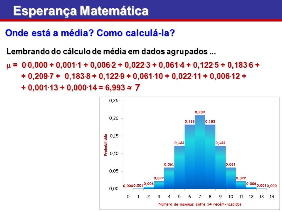 Esperança Matemática Onde está a média Como calculá-la