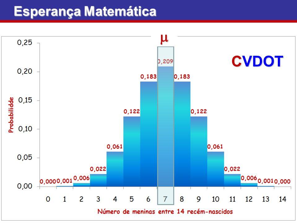 Esperança Matemática m CVDOT