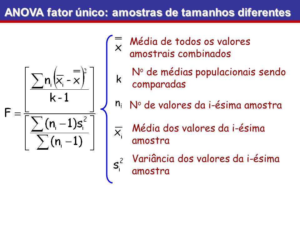 ANOVA fator único: amostras de tamanhos diferentes