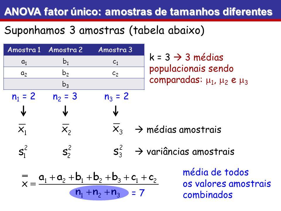 Suponhamos 3 amostras (tabela abaixo)