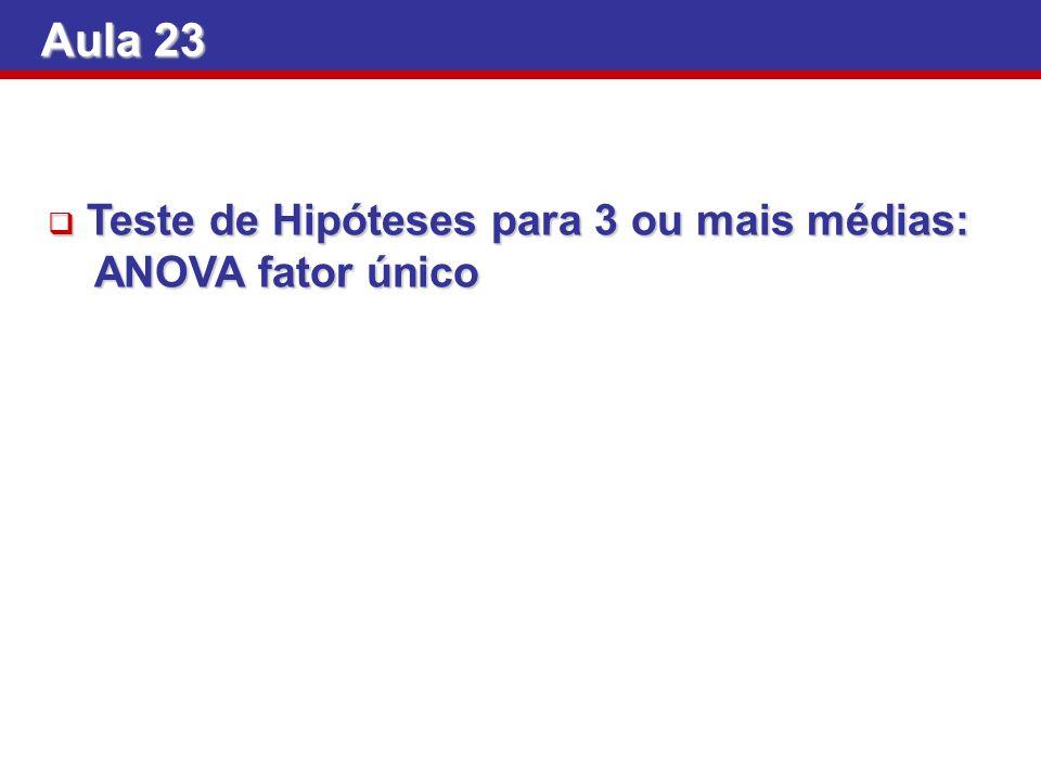 Aula 23 Teste de Hipóteses para 3 ou mais médias: ANOVA fator único