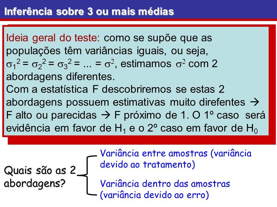s12 = s22 = s32 = ... = s2, estimamos s2 com 2 abordagens diferentes.