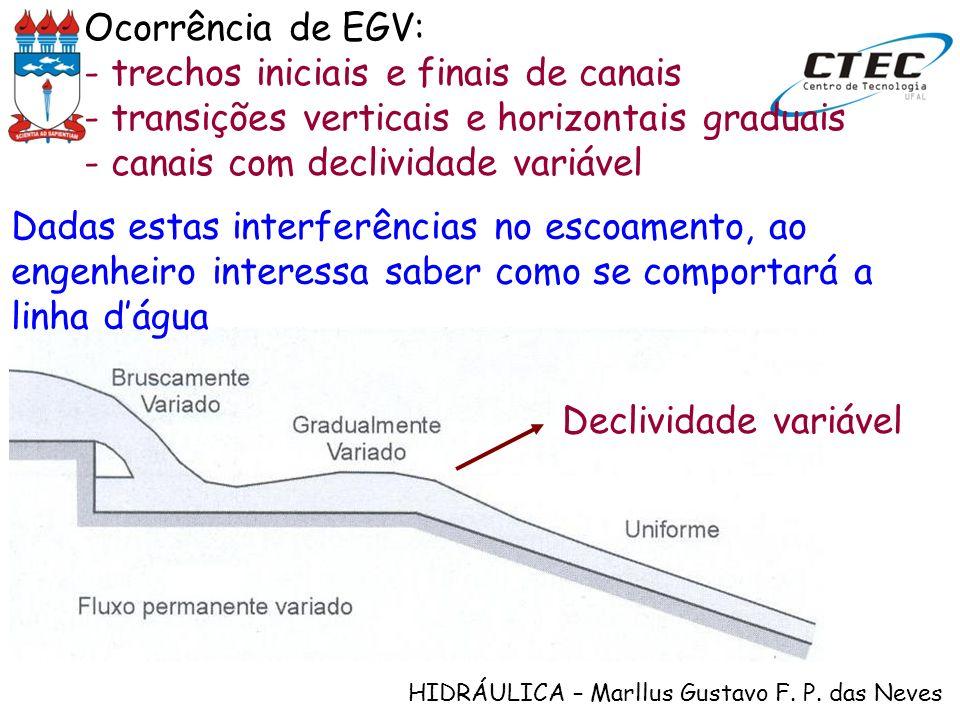 Ocorrência de EGV:- trechos iniciais e finais de canais. transições verticais e horizontais graduais.