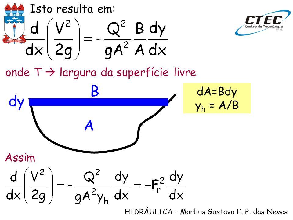 B dy A Isto resulta em: onde T  largura da superfície livre dA=Bdy