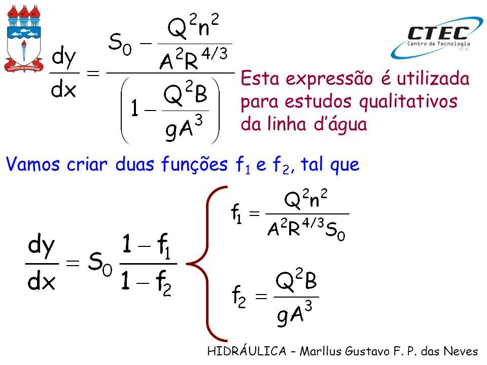Esta expressão é utilizada para estudos qualitativos da linha d'água