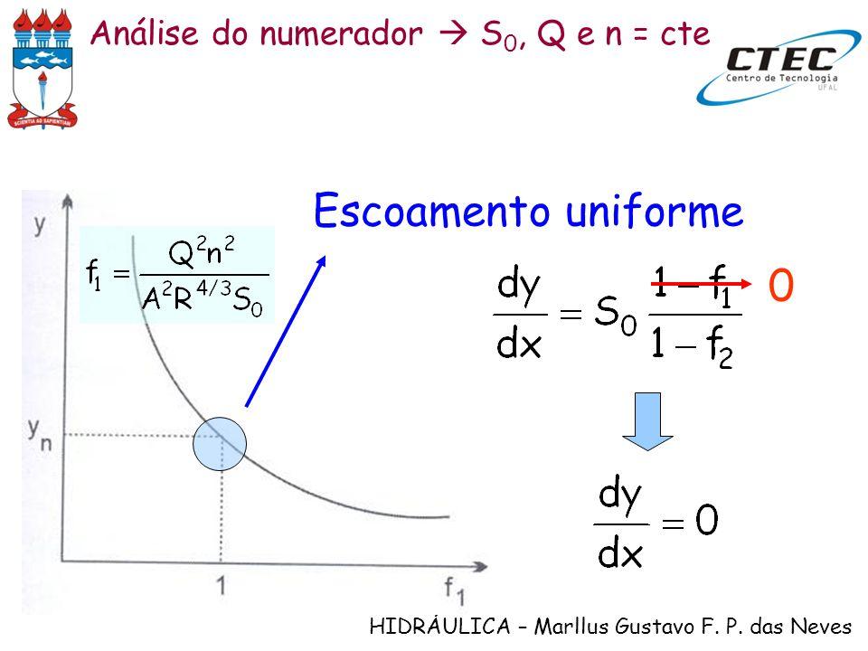 Análise do numerador  S0, Q e n = cte