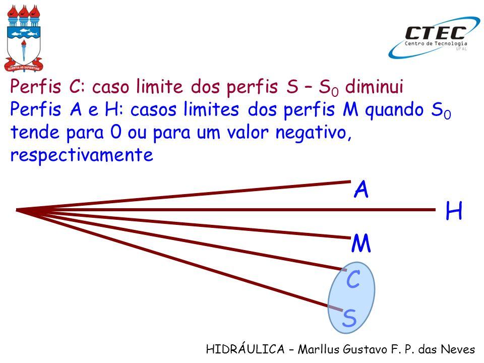 A H M C S Perfis C: caso limite dos perfis S – S0 diminui