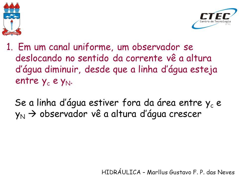 Em um canal uniforme, um observador se deslocando no sentido da corrente vê a altura d'água diminuir, desde que a linha d'água esteja entre yc e yN.