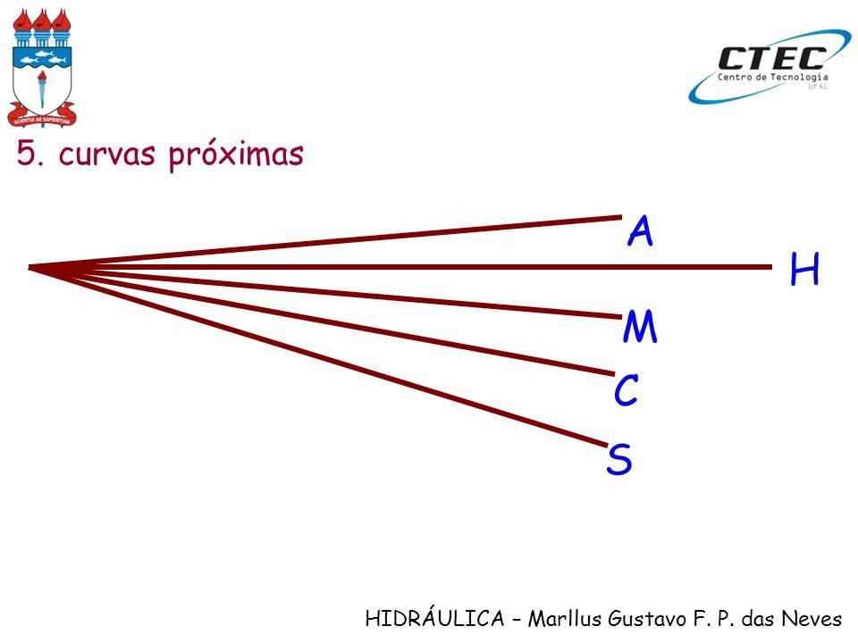 curvas próximas A H C S M
