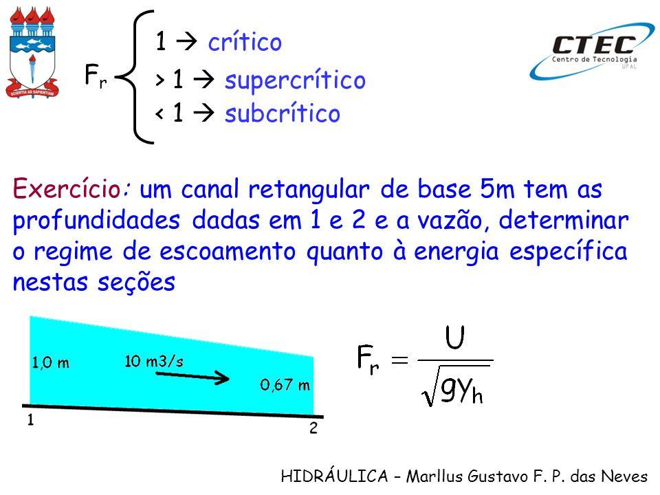 1  crítico Fr. > 1  supercrítico. < 1  subcrítico.