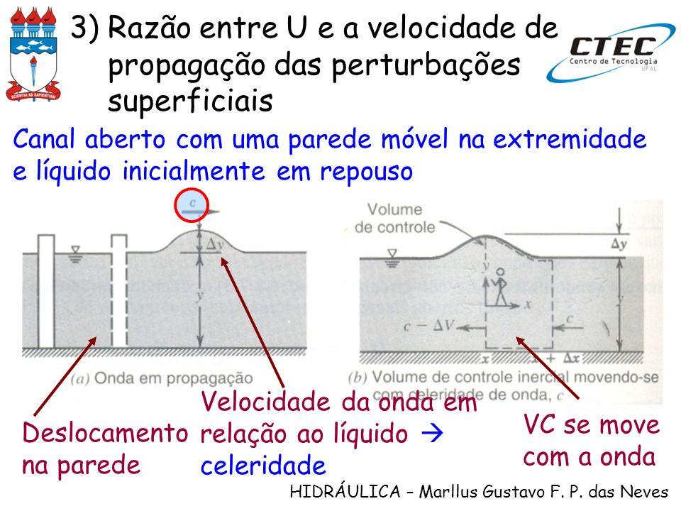 Razão entre U e a velocidade de propagação das perturbações superficiais