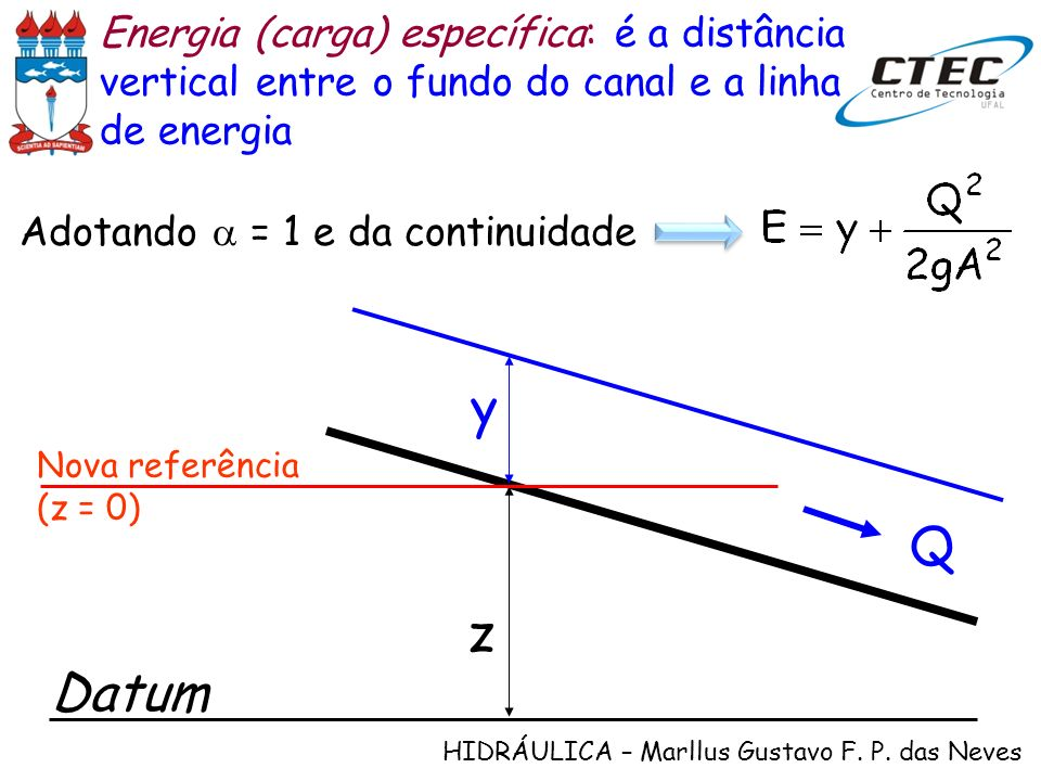 Energia (carga) específica: é a distância vertical entre o fundo do canal e a linha de energia
