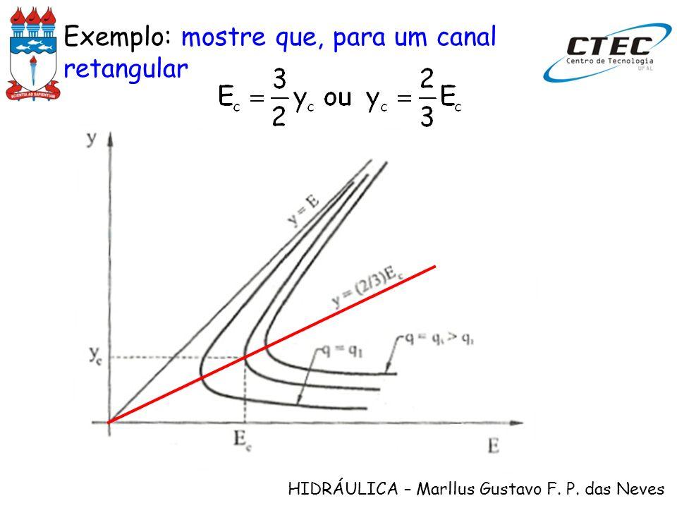 Exemplo: mostre que, para um canal retangular