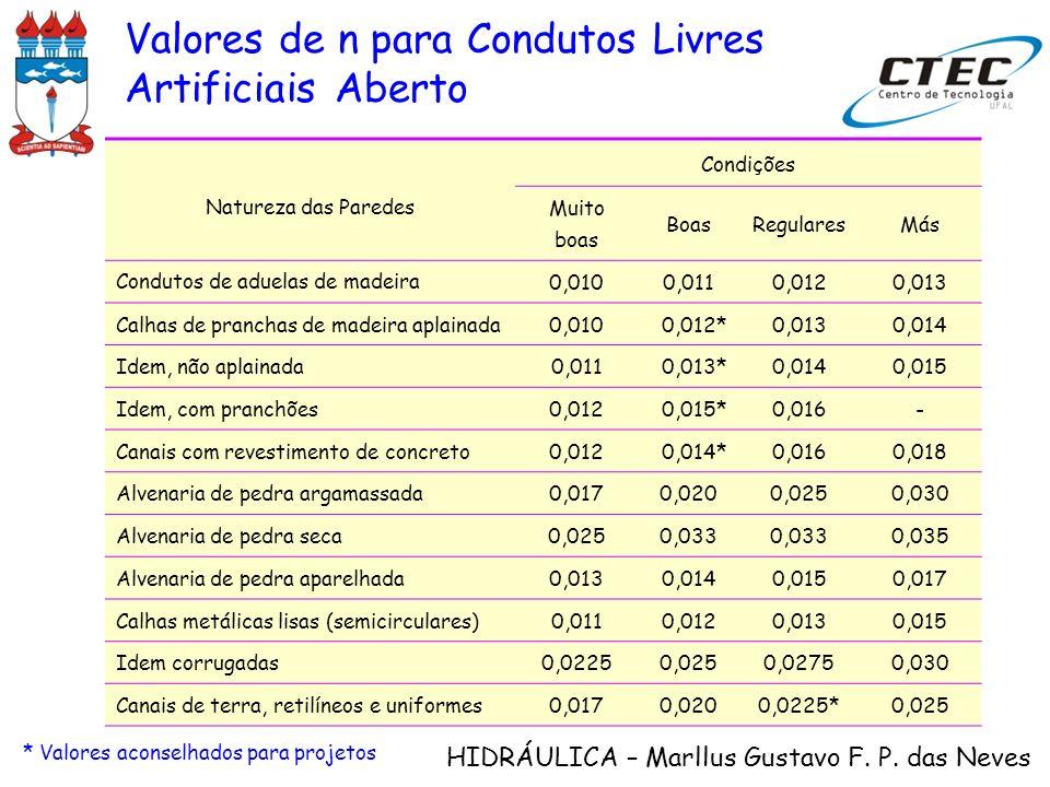 Valores de n para Condutos Livres Artificiais Aberto
