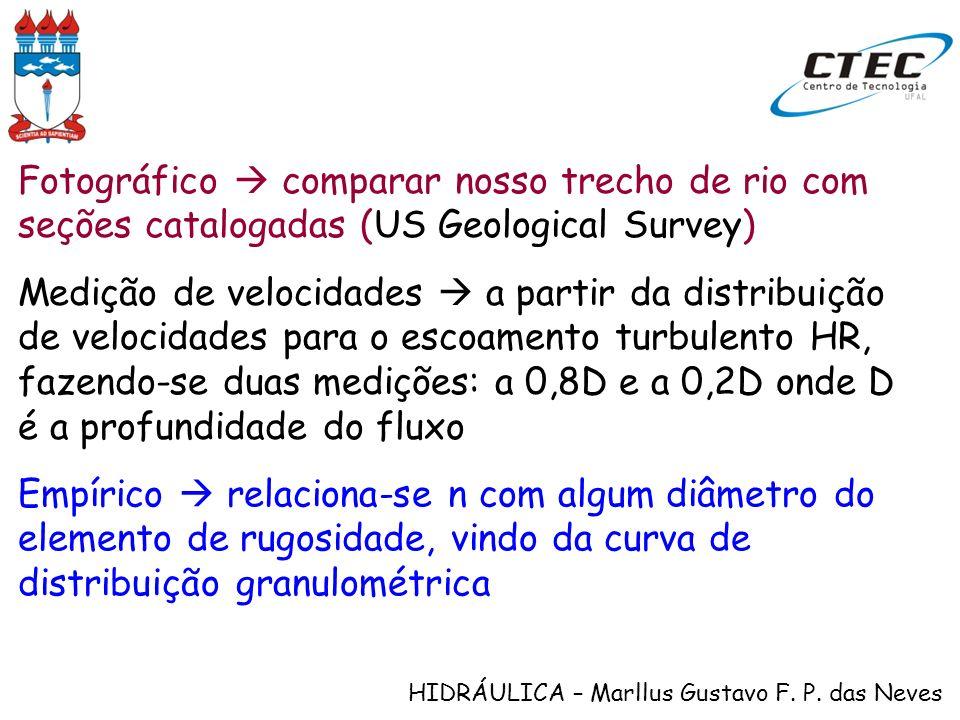 Fotográfico  comparar nosso trecho de rio com seções catalogadas (US Geological Survey)