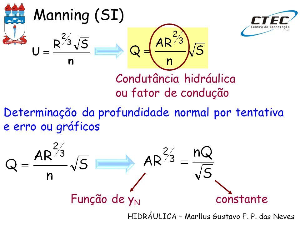 Manning (SI) Condutância hidráulica ou fator de condução