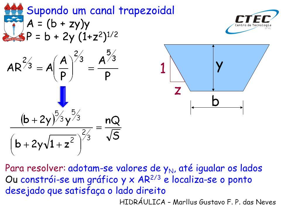 y 1 z b Supondo um canal trapezoidal A = (b + zy)y