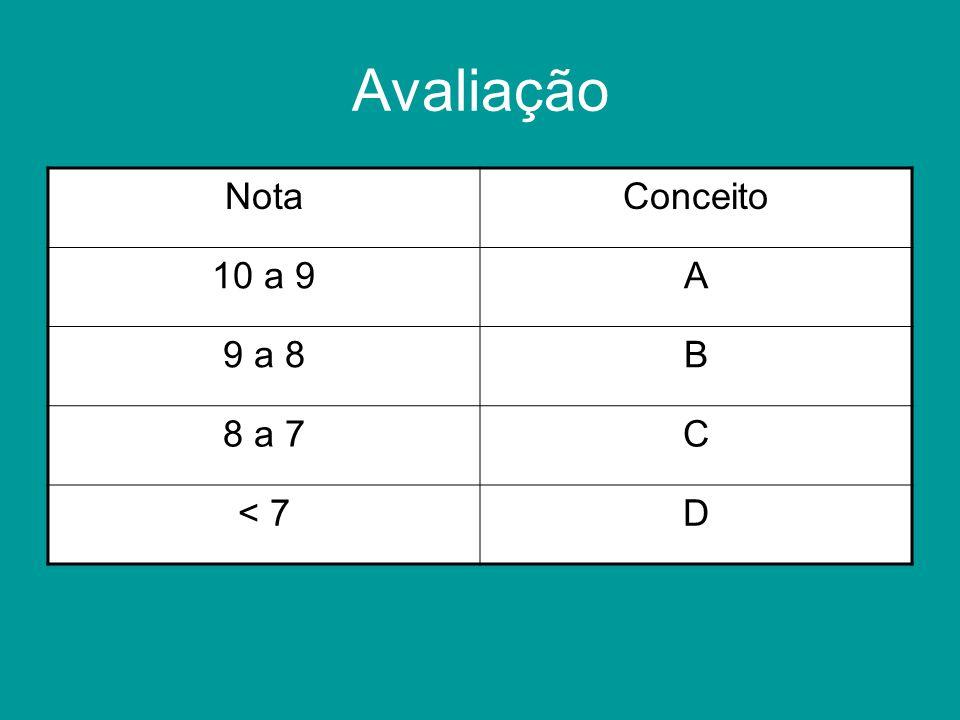 Avaliação Nota Conceito 10 a 9 A 9 a 8 B 8 a 7 C < 7 D