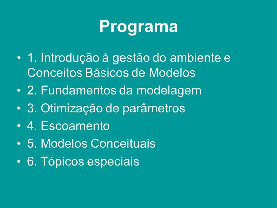 Programa 1. Introdução à gestão do ambiente e Conceitos Básicos de Modelos. 2. Fundamentos da modelagem.