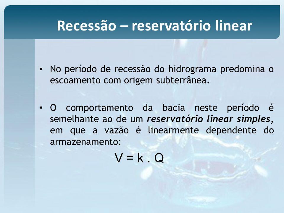 Recessão – reservatório linear